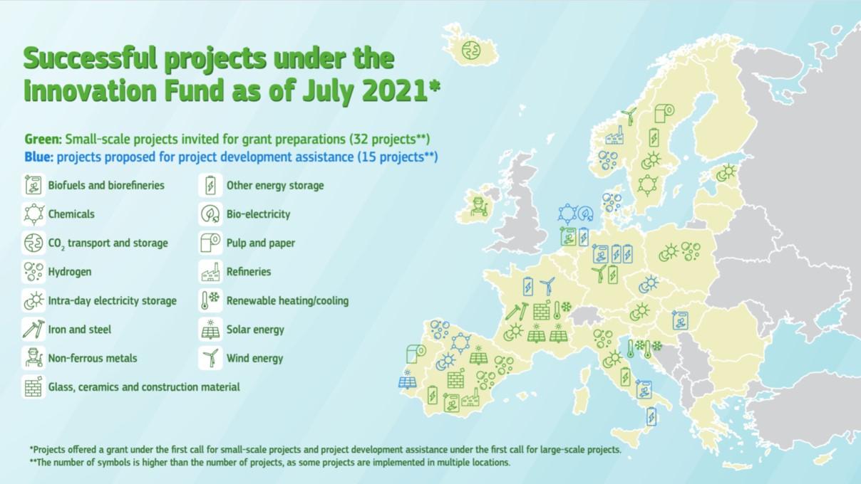 Conclusiones 1ª Convocatoria del Programa europeo Innovation Fund (small-scale Projects)